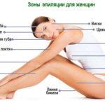 Зоны эпиляции для женщин