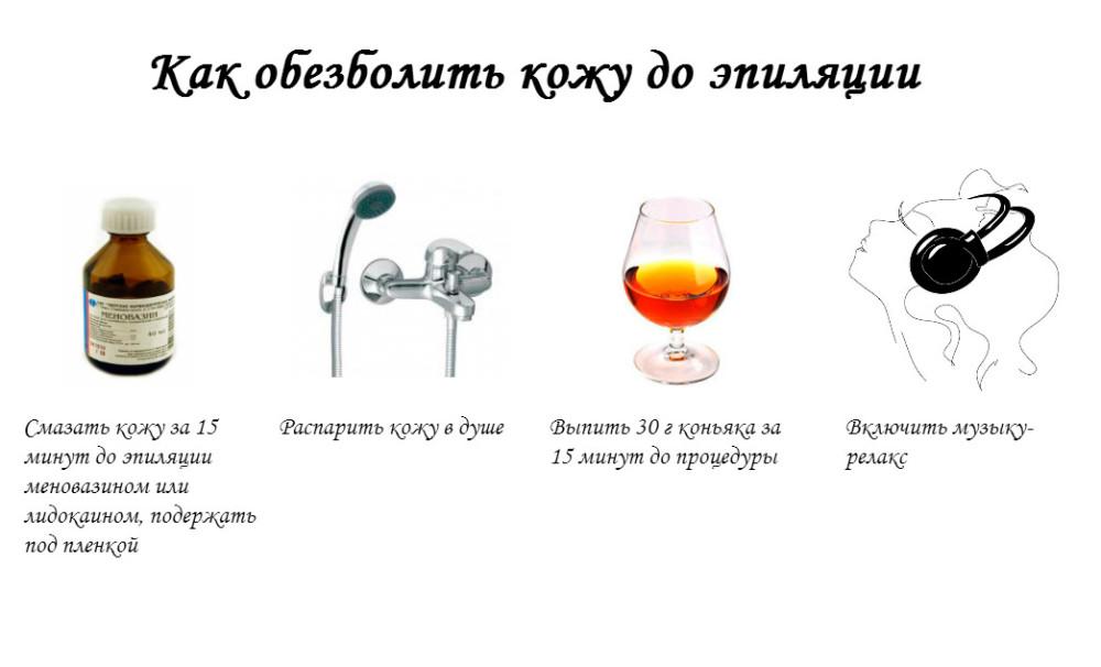 Шугаринг в домашних условиях рецепт с лимонной кислотой 4