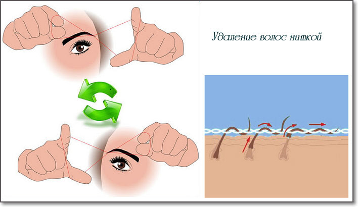 Способы убрать волосы на теле