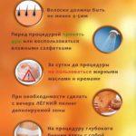 Рекомендации перед шугарингом